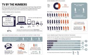 infographic-300x189
