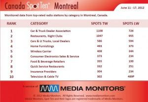 Media Monitors Montreal category