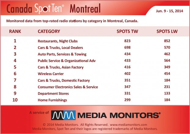 MontrealCategory-2014  Jun9-15-page-001