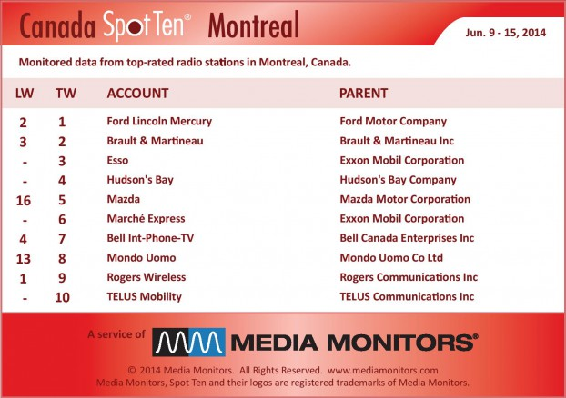 MontrealRadio-2014  Jun9-15-page-001