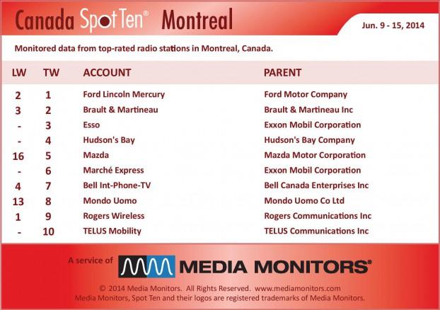 MontrealRadio-2014  Jun9-15-page-001