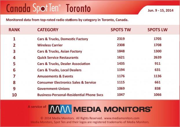 TorontoCategory-2014  Jun9-15-page-001