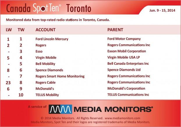 TorontoRadio-2014  Jun9-15-page-001