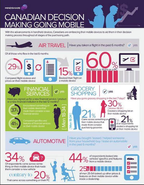 mobilemindreader1