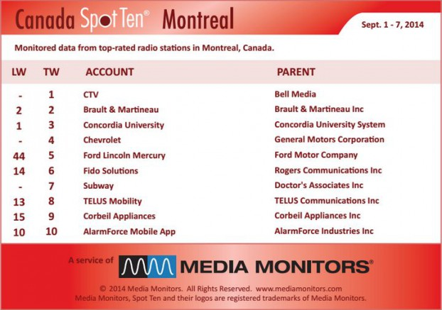 Montrealradio