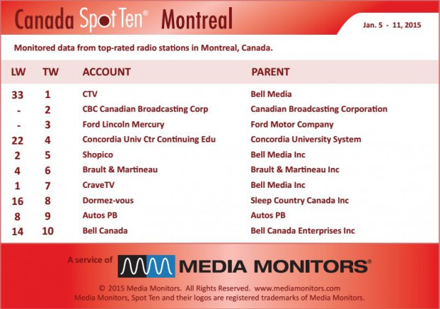 Montrealbrand