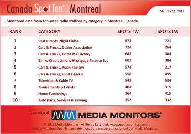 MontrealCategory-2015-Mar9-151