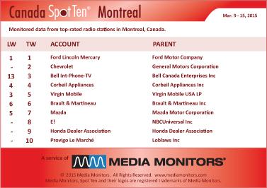 MontrealRadio-2015-Mar9-151