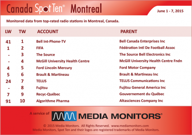 MM Montreal by spot June 1-7