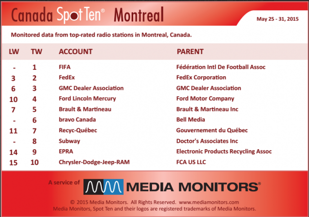 MM Montreal by spot may 25-31