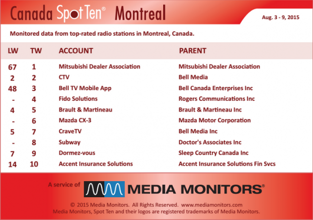 MM Montreal by Spot August 3 to 9