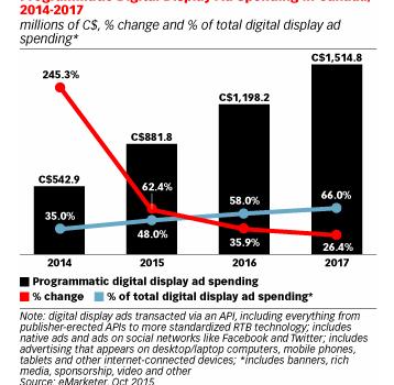 digitaldisplayads