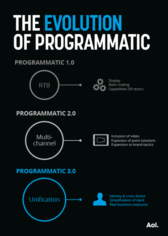 programmatic_poster