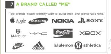 A brand called me