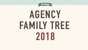 Copied from strategy - familytreefeatured