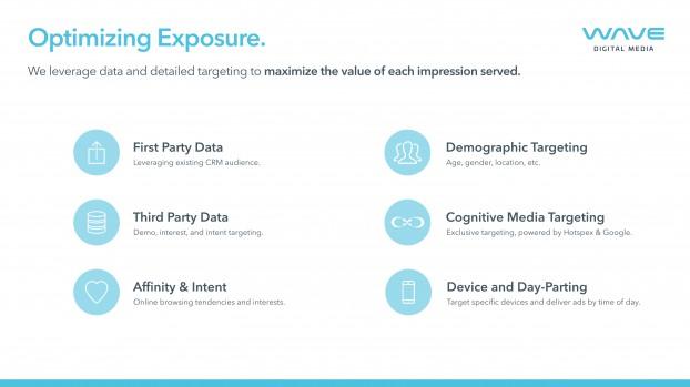 opt-exposure