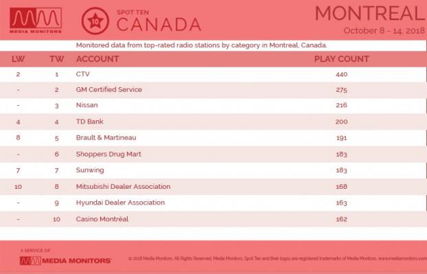 MM Oct. 16 Montreal Brands