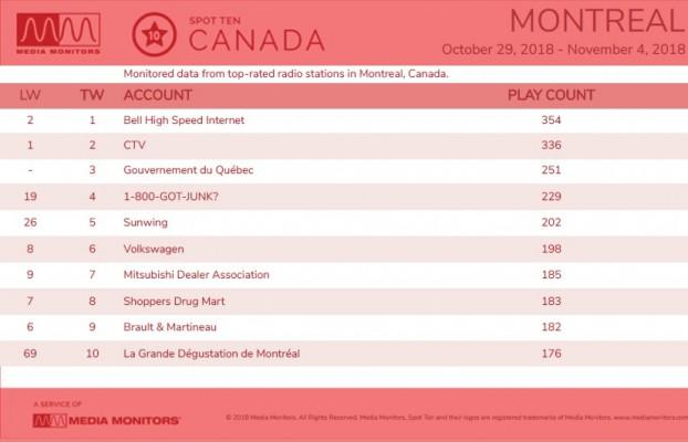 MM Nov. 6 Montreal Brands