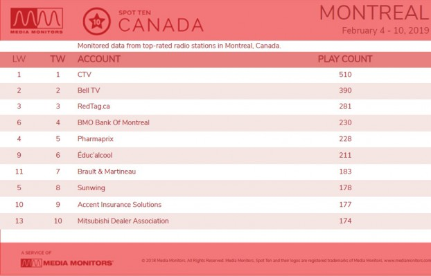 MM Feb. 11 Montreal Brands