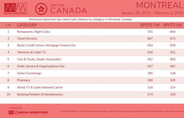MM Feb. 4 Montreal Categories