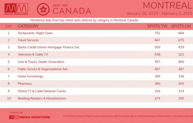 MM Feb. 4 Montreal Categories