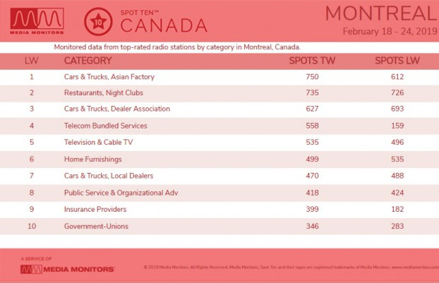 MM Feb. 25 Montreal Categories