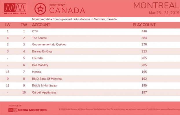 MM Apr 1 Montreal Brands
