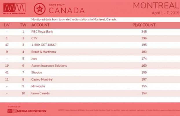 MM Apr 9 Montreal Brands