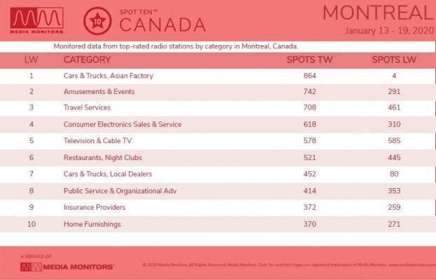 MM Jan. 21 Montreal Categories