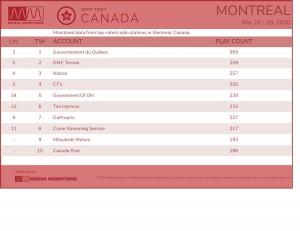 MontrealRadio-2020-Mar23-29