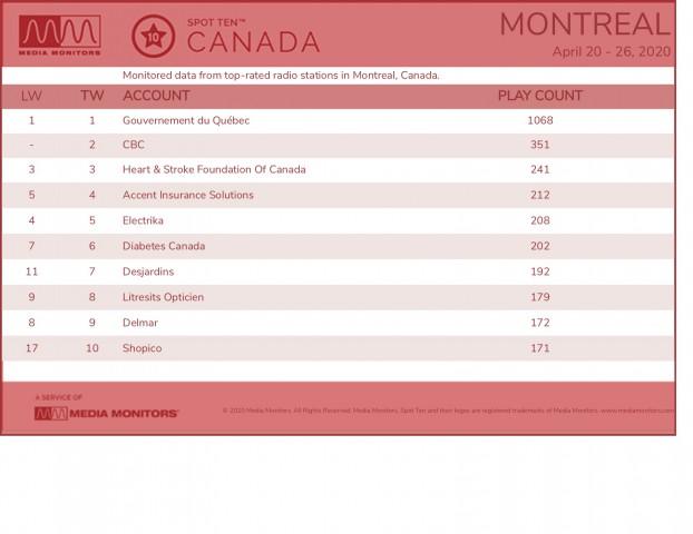 MM April 27 Montreal Brands