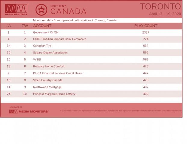 TorontoRadio-2020-Apr13-19