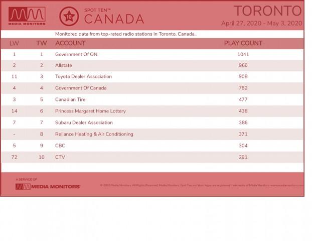 MM May 4 Toronto Brands