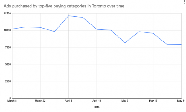 Screen Shot 2020-06-01 at 6.45.13 PM