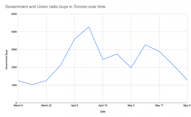 Screen Shot 2020-06-01 at 7.03.53 PM