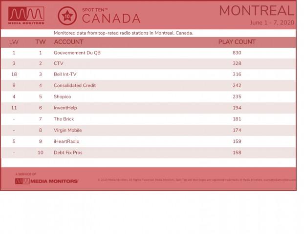 MM June 8 Montreal Brands