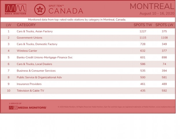 MM Aug. 17 Montreal Categories