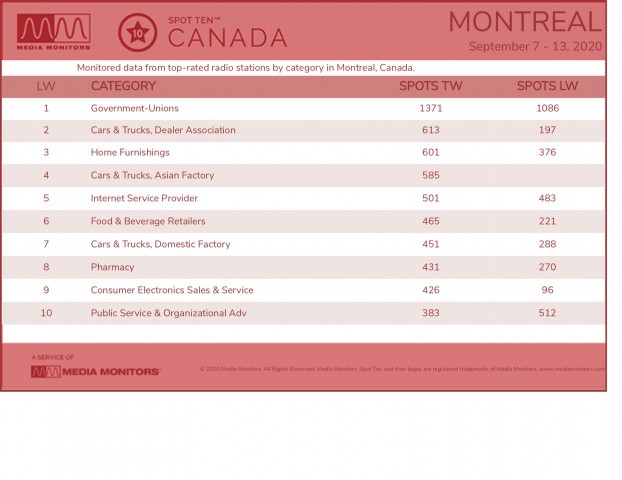 MM Sept. 14 Montreal Categories