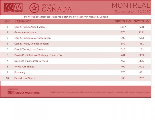 MM Sept. 21 Montreal Categories