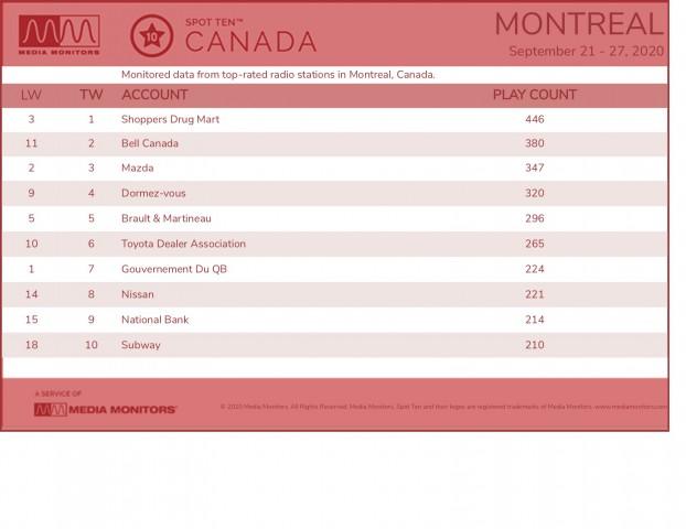 MM Sept. 38 Montreal Brands