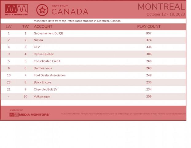 MM Oct. 19 Montreal Brands