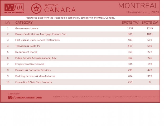 MM Nov. 9 Montreal Categories